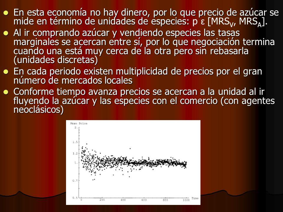 En esta economía no hay dinero, por lo que precio de azúcar se mide en término de unidades de especies: p ε [MRSV, MRSA].